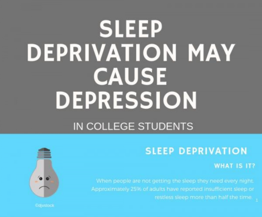 Infographic: Sleep Deprivation and Depression