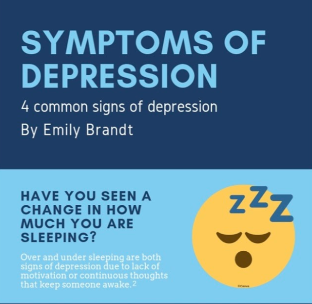 Infographic: Symptoms of Depression