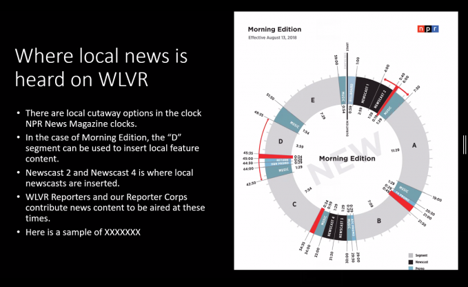 The radios clock: this is a visual representation of what stations and topics are played on WLVR at different times during the day.