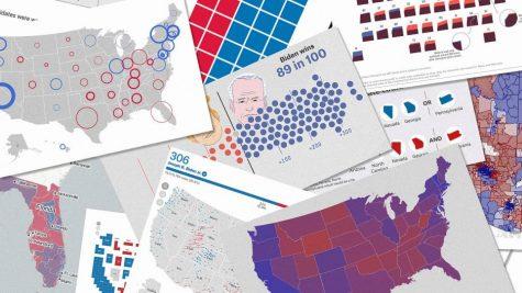 Photo Courtesy of digg.com
